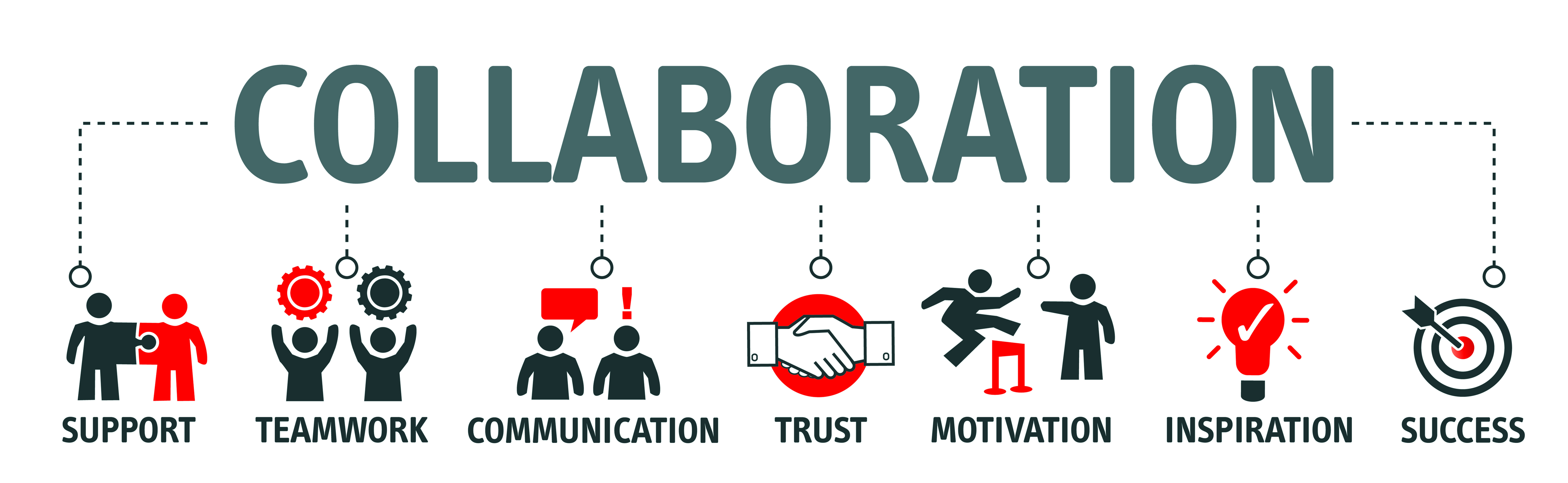 Enable Teamwork and Collaboration